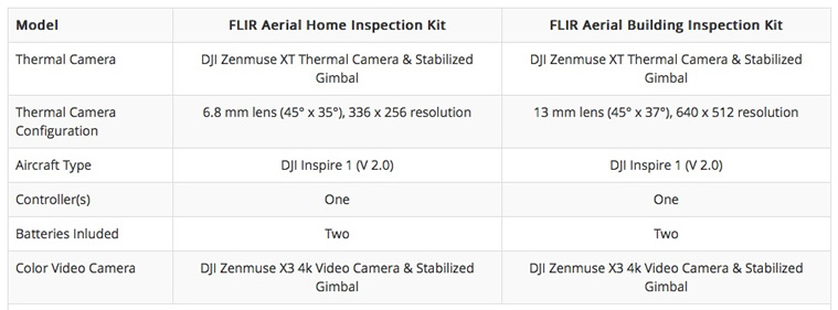 Drone Specifications